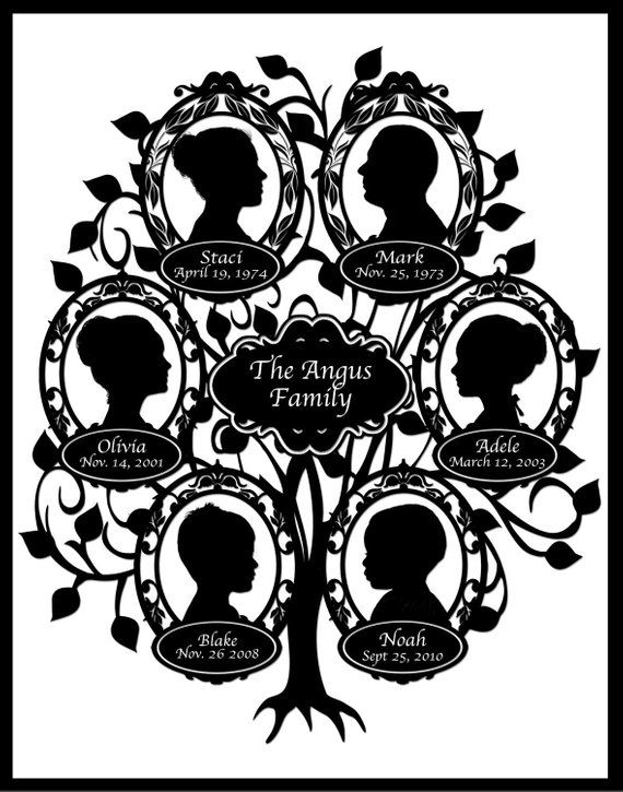 028f2c74539 Custom Family Tree - with 6 Silhouettes