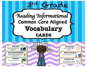 In this pack you will receive standard vocabulary cards for each Reading Informational Standard. These cards can be used in small group or they can be used to create an Academic Vocabulary Word Wall.