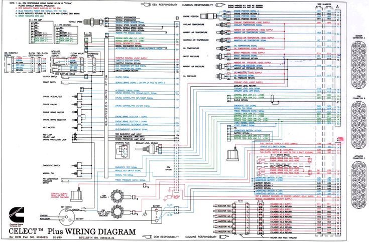 Cummins N14 Celect Plus Wiring Diagram To 100 Ideas Diagrams Isx Within