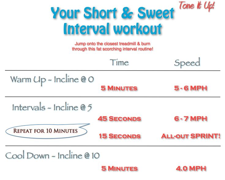 Your Short & Sweet SHREDmill interval routine!