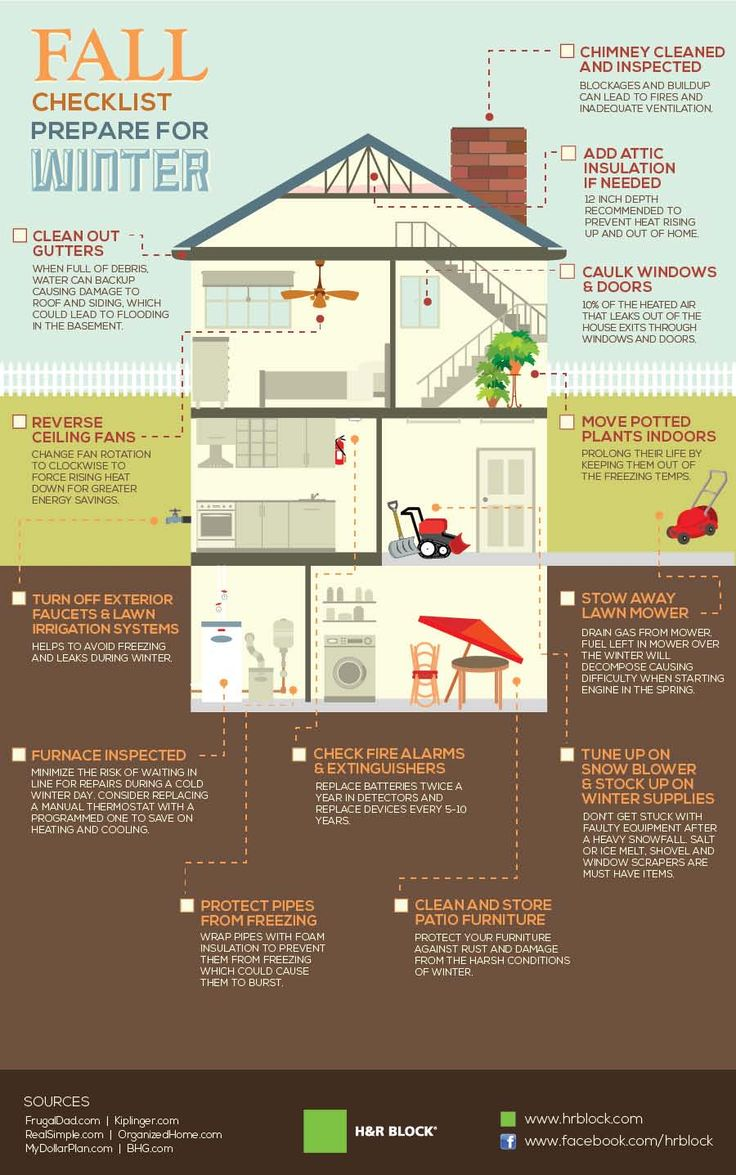 Fall home checklist to prepare for winter. Home safety