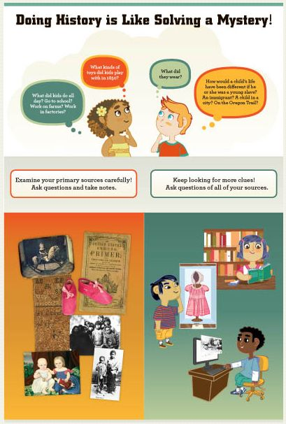 Free Technology for Teachers: Interactive History Posters and a Dictionary of Historical Terms