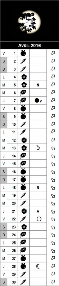 Le calendrier lunaire du mois d'avril 2016 • PotagerDurable.com