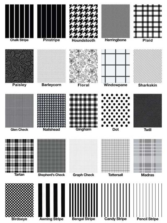 A Visual Glossary Of Patterns Describe Pinterest