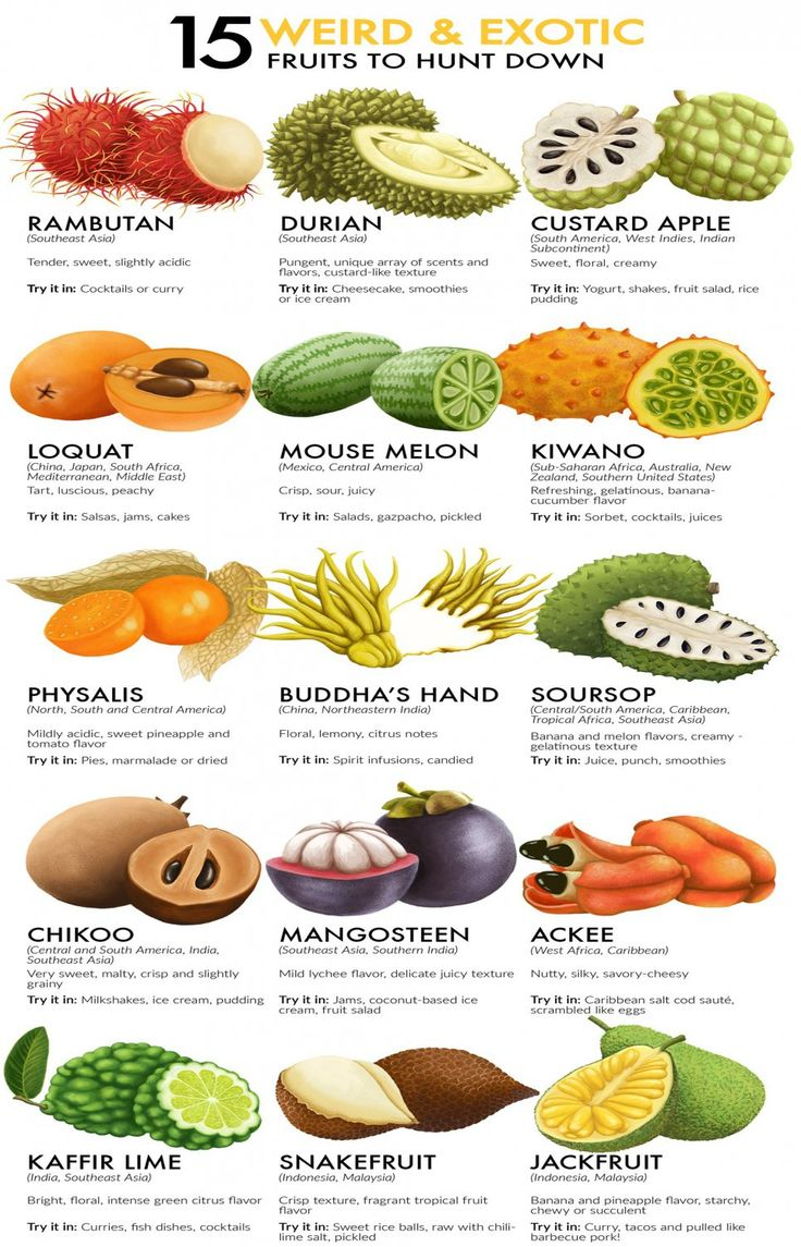 15 weird and exotic fruits to hunt down Chart 13″x19″ (32cm/49cm) Polyester Fabric Poster