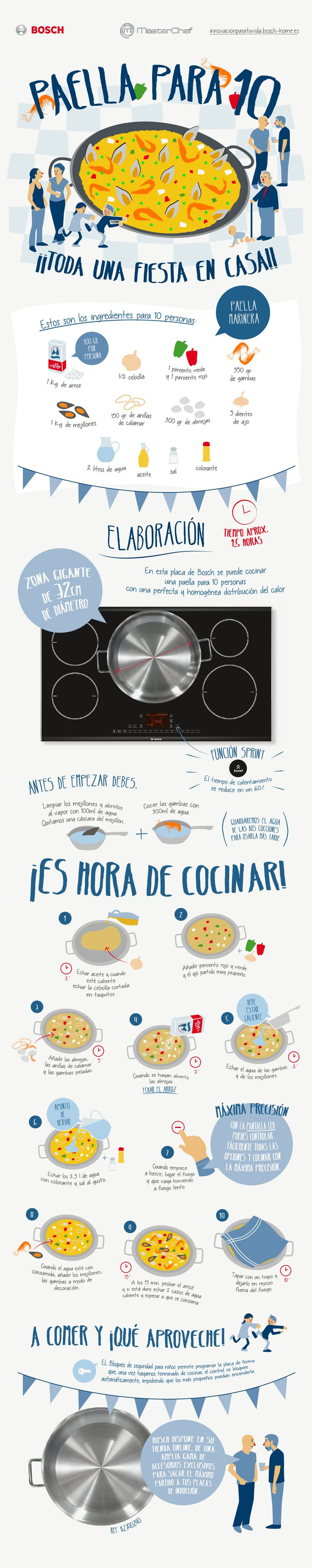 infografias en castellano: great website for these kinds of graphics for discussion