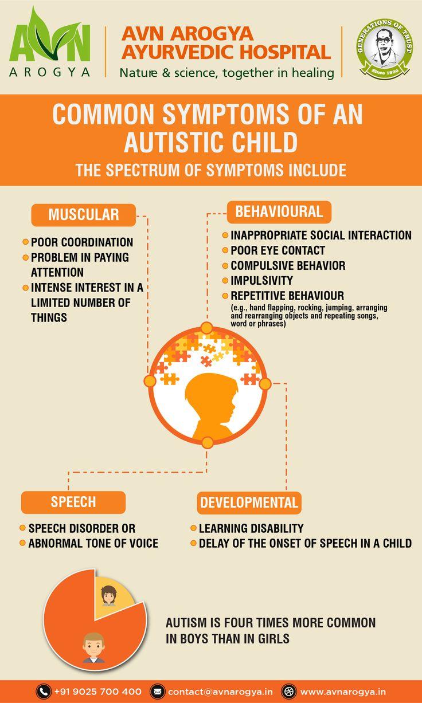 Common symptoms of Autism, Austistic child.