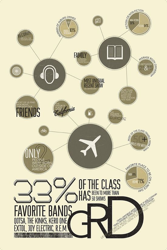 love the info graphic-esque, #typography