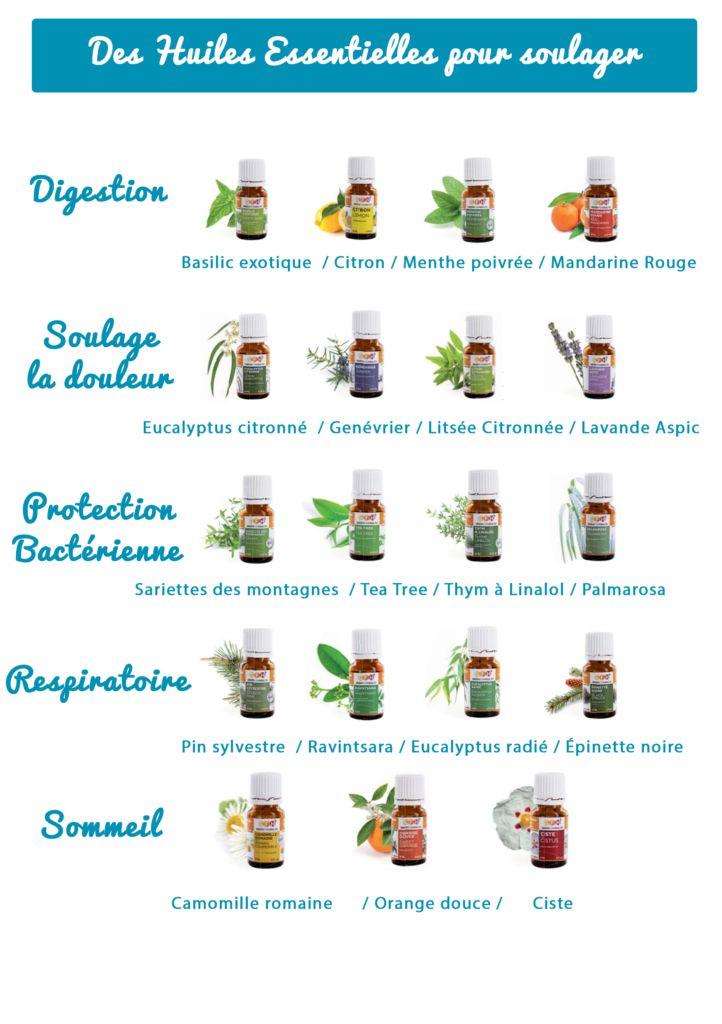 infographie utilisations huiles essentielles