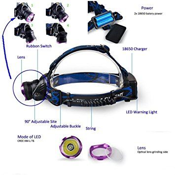 1 Pc Famous 2200LM Headlamp Rechargeable 3 Modes Brightness Headlight LED Flashlight Color Purple and Black