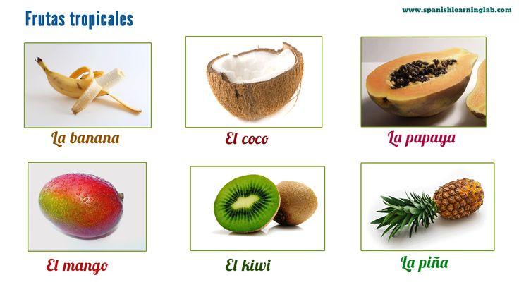 These are some common tropical fruits in Spanish including LA BANANA (also called EL BANANO), EL COCO, LA PAPAYA, EL MANGO, EL KIWI and LA PIÑA... We use the expression MI FRUTA FAVORITA ES to say our favorite fruit in Spanish, eg. MI FRUTA FAVORITA ES EL COCO