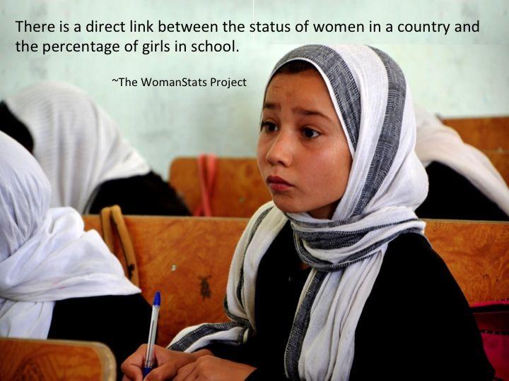 Need information on women's education?