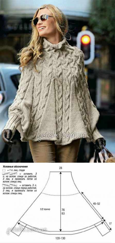 Elegant spokes poncho with sleeves. Description of knitting scheme