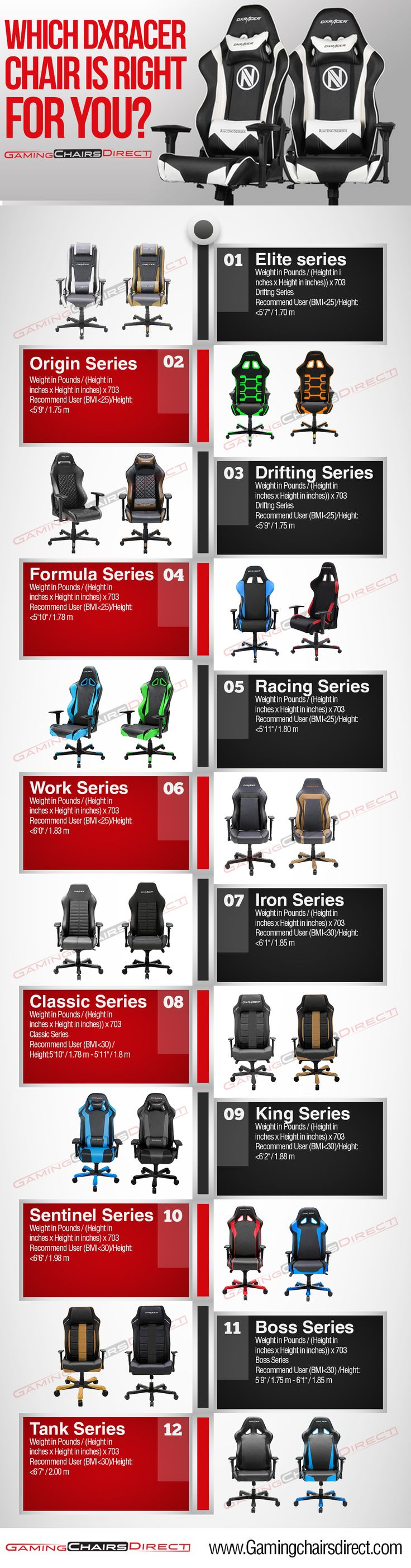 The 25 best Cadeira dxracer ideas on Pinterest