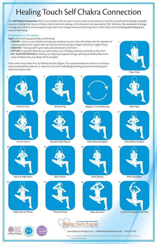 Healing Touch Program Self Chakra Poster Helps Us Teach Our Clients This Invaluable Technique For