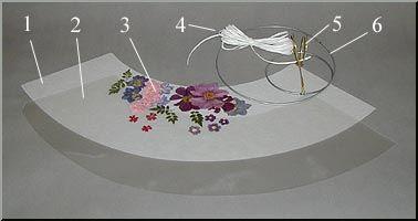 Botanical Lampshades - pressed flower lampshade kit