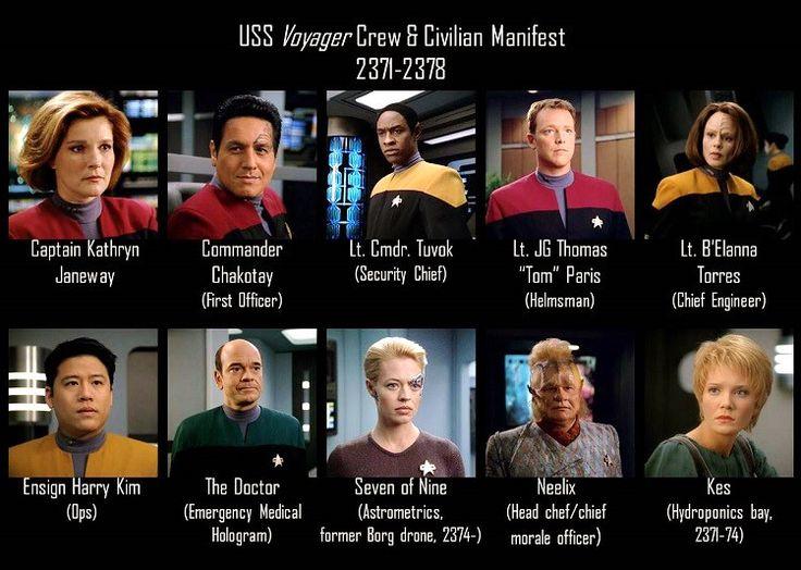 Voyager Crew Manifest #1