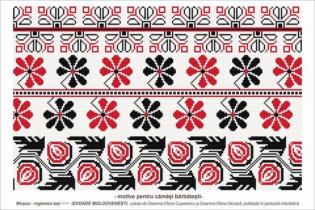 Semne Cusute: romanian traditional motifs: MOLDOVA - Iasi, sat: Mosna