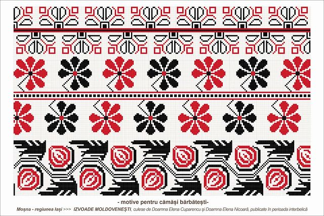 Romanian traditional motifs: MOLDOVA - Iasi, sat: Mosna