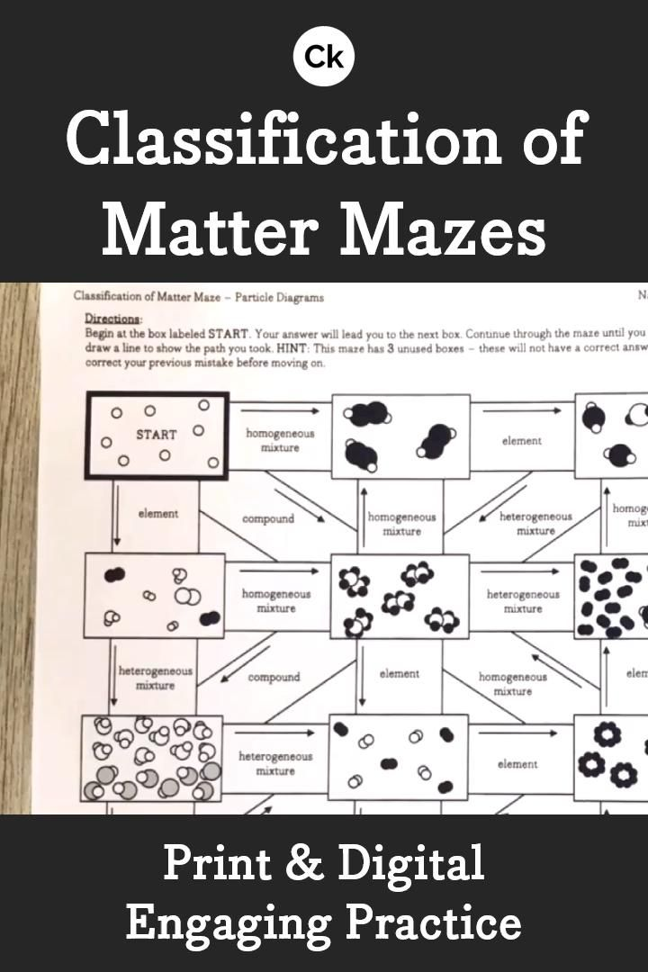 Classification Of Matter Worksheet Answer Key Chemistry ...