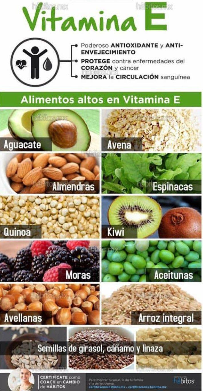Vitamina E.
