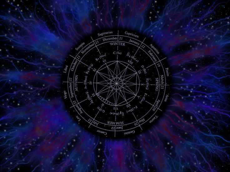The 25  best Wiccan wallpaper ideas on Pinterest | Wicca, Magick ...