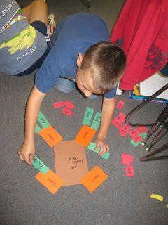 Third Grade Thinkers: May 2012
