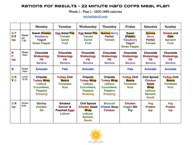 meal plan, fitness, clean eating, eat clean, 22 minute hard corps