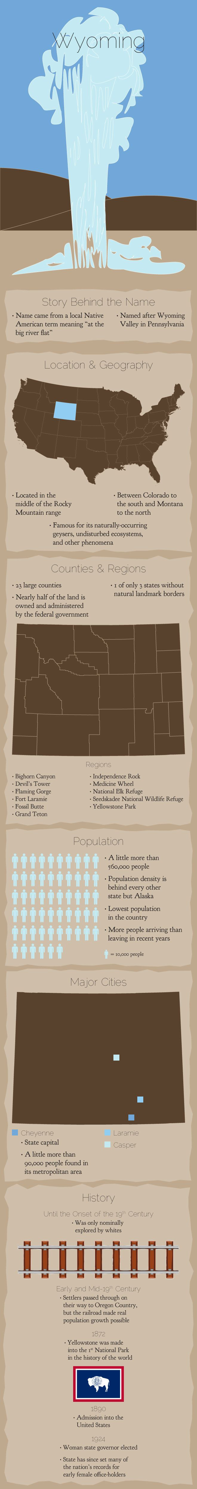 Wyoming Fast Facts Infographic.
