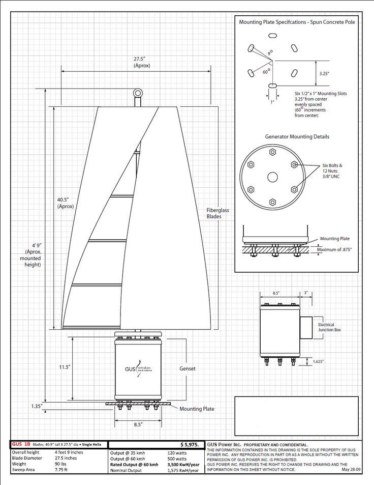 die besten 25 vertikale windturbine ideen auf pinterest stromgenerator heim windturbine und. Black Bedroom Furniture Sets. Home Design Ideas