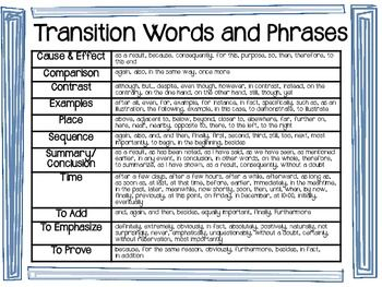 amazing transitions for essays