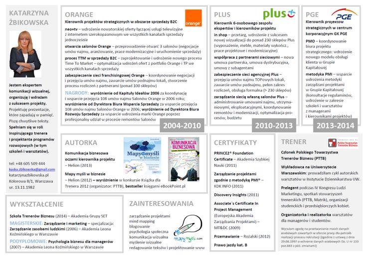 CV_Katarzyna Żbikowska bardzo ciekawa forma przedstawienia własnego cv