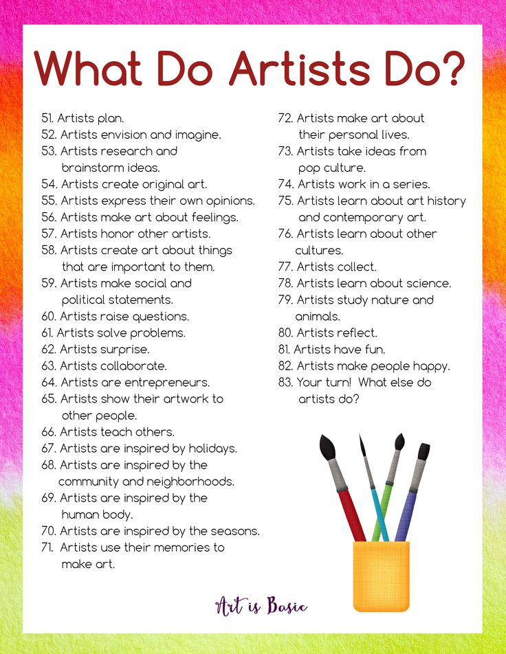 What Artists Do: Art Advocacy Posters