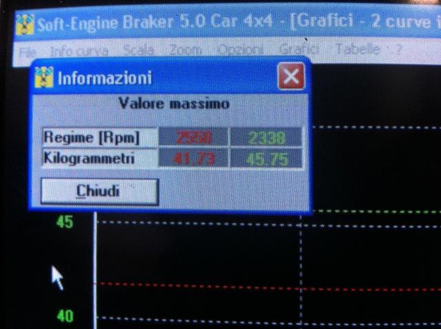 Seat Leon 1900 tdi 130cv. Curva Coppia 45,75 Kgm    Mappatura Centralina, frizione rinforzata Sachs Racing, volano monomassa alleggerito in acciaio, filtro aria con presa dinamica.