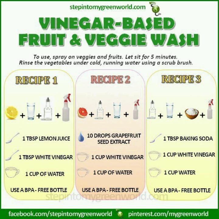 Vinegar Based Fruit & Veggie Wash
