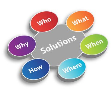 property investment solutions @ propertyinvestmentsnow.com.au