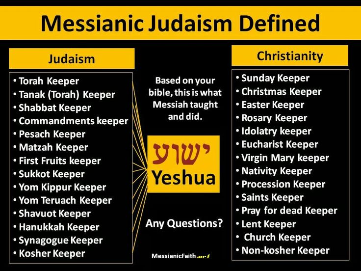 the substantial and vital distinction between judaism and christianity What is the difference between christianity and the difference between christianity and judaism important distinction between christianity and judaism.