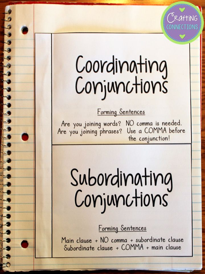Crafting Connections: Use this FREE interactive notebook entry to accompany the Conjunctions Anchor Chart!