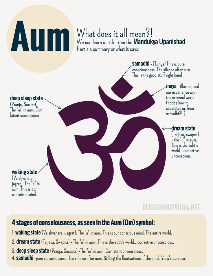 aum symbol meaning - Google Search | outside the box ...