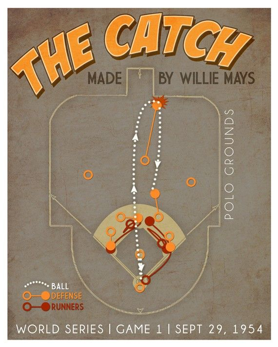 Willie Mays Baseball Print The Catch by JustABitOutside on Etsy