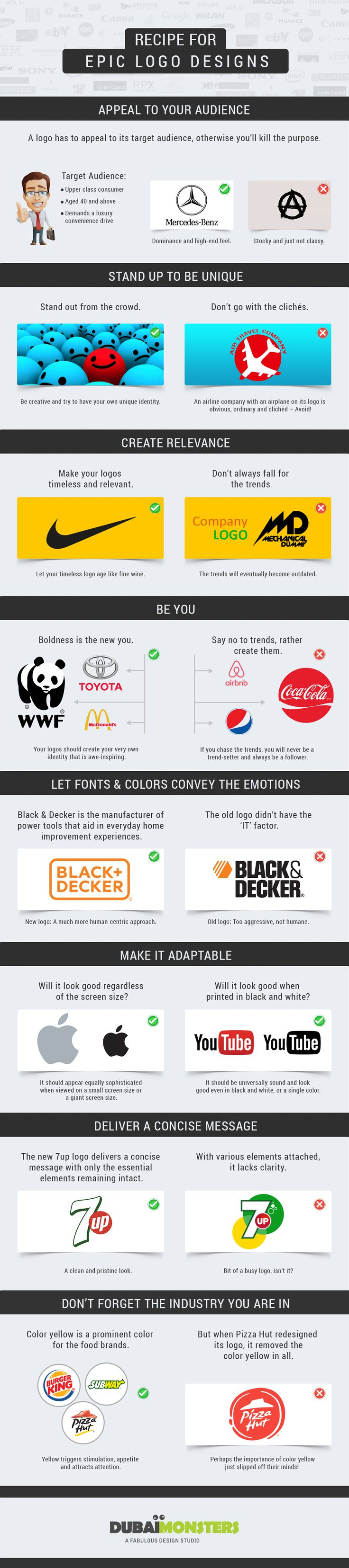 Recipe for Epic Logo Designs #Infographic #Design #Logo
