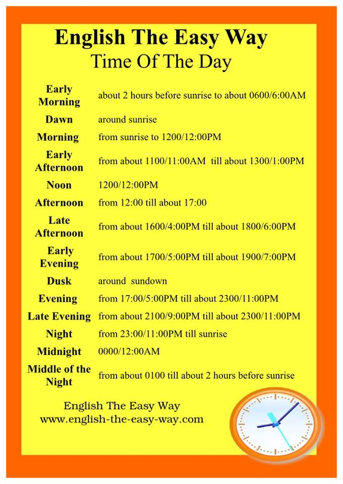 Speak about #time in English