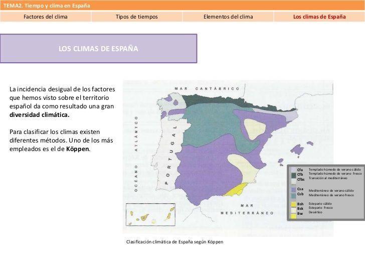 Tema 2: Tiempo y clima en España (4) Climas de España