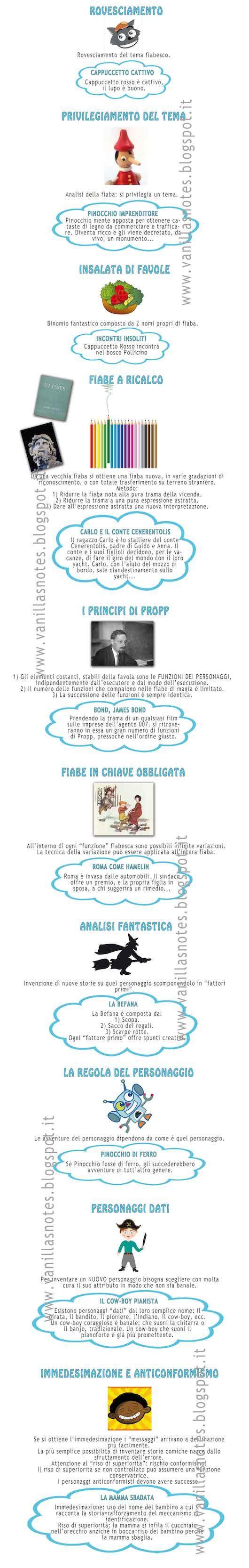 Gianni Rodari e la grammatica della fantasia - Parte 2
