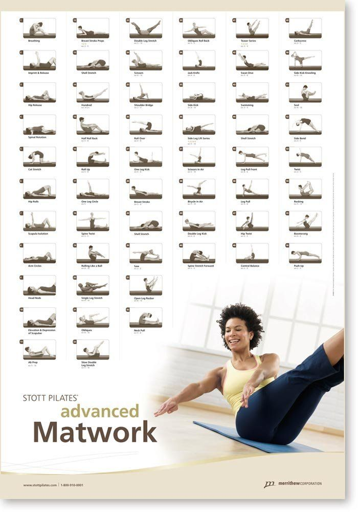 STOTT PILATES Wall Chart - Advanced Matwork