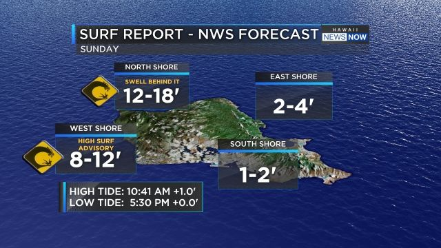 Surf Report - Hawaii News Now #surfing #ALOHA