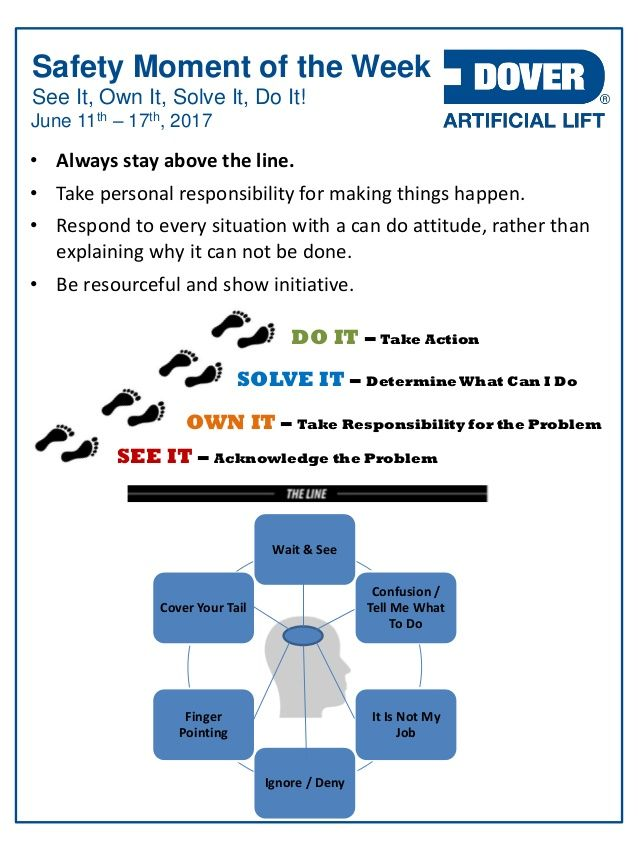 See It, Own It, Solve It, Do It! Alberta Oil Tool's #Safety Moment of the Week 12-Jun-2017