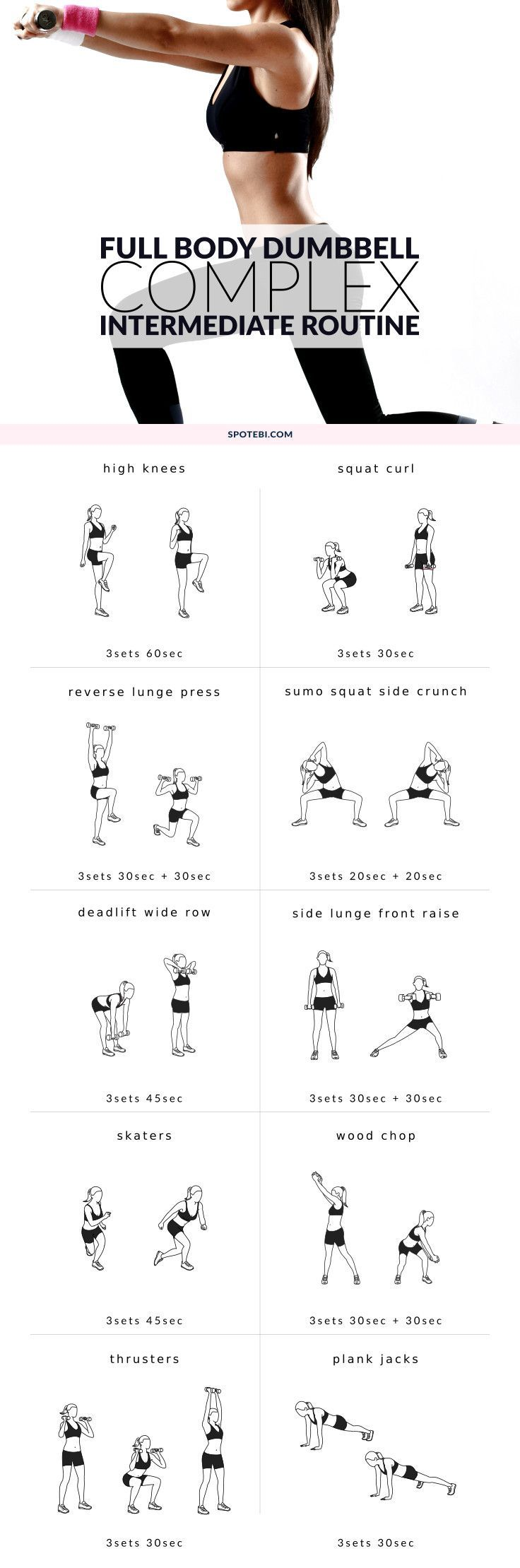 Maximize weight loss and jump start your metabolism with this full body intermediate dumbbell complex. Complexes are simply a series of full body exercises done back to back using weights, that can help you burn fat and speed up your metabolism during exercise and for hours afterward. http://www.spotebi.com/workout-routines/full-body-dumbbell-complex-women/