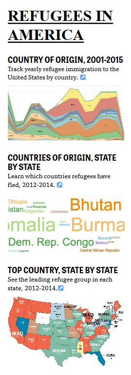 Seeking freedom: Five facts about refugees to Oregon and the United States | OregonLive.com