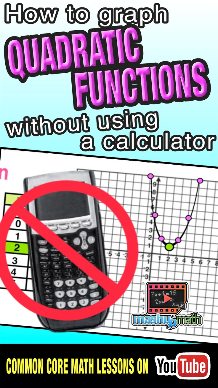 Do You Know How To Post A Quadratic Function Without Using A Graphing  Calculator? On